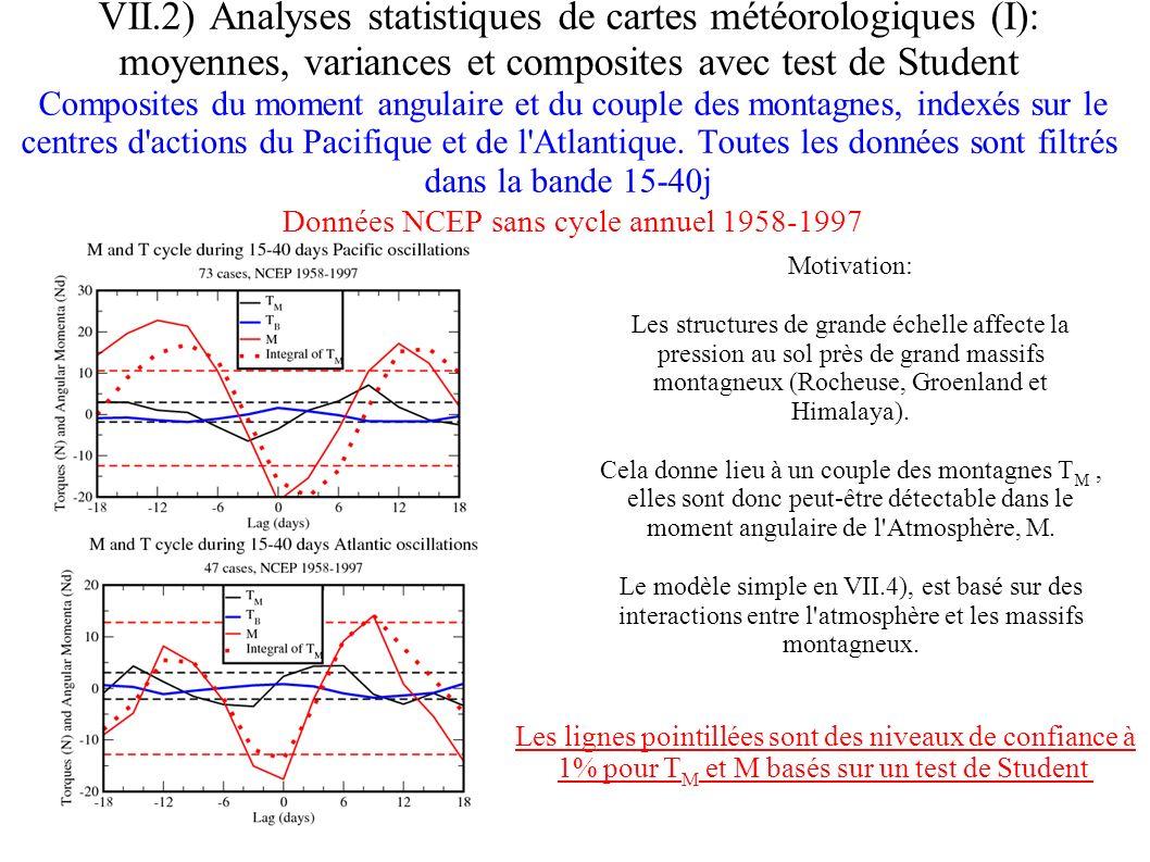 VII.2) Analyses statistiques de cartes météorologiques (I): moyennes, variances et composites avec test de Student Composites du moment angulaire et d
