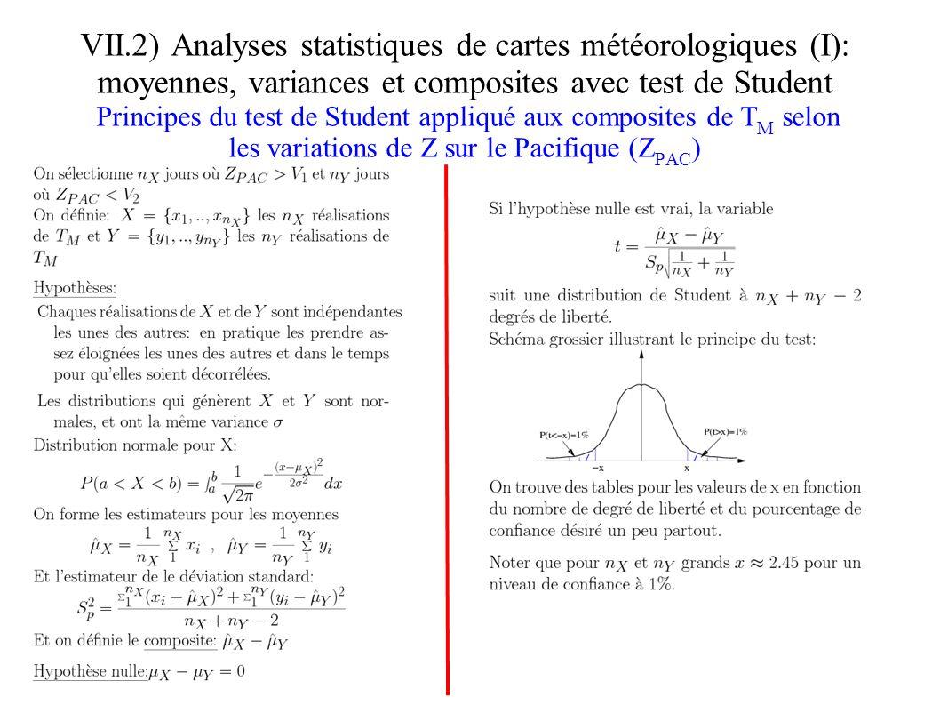 VII.2) Analyses statistiques de cartes météorologiques (I): moyennes, variances et composites avec test de Student Principes du test de Student appliq