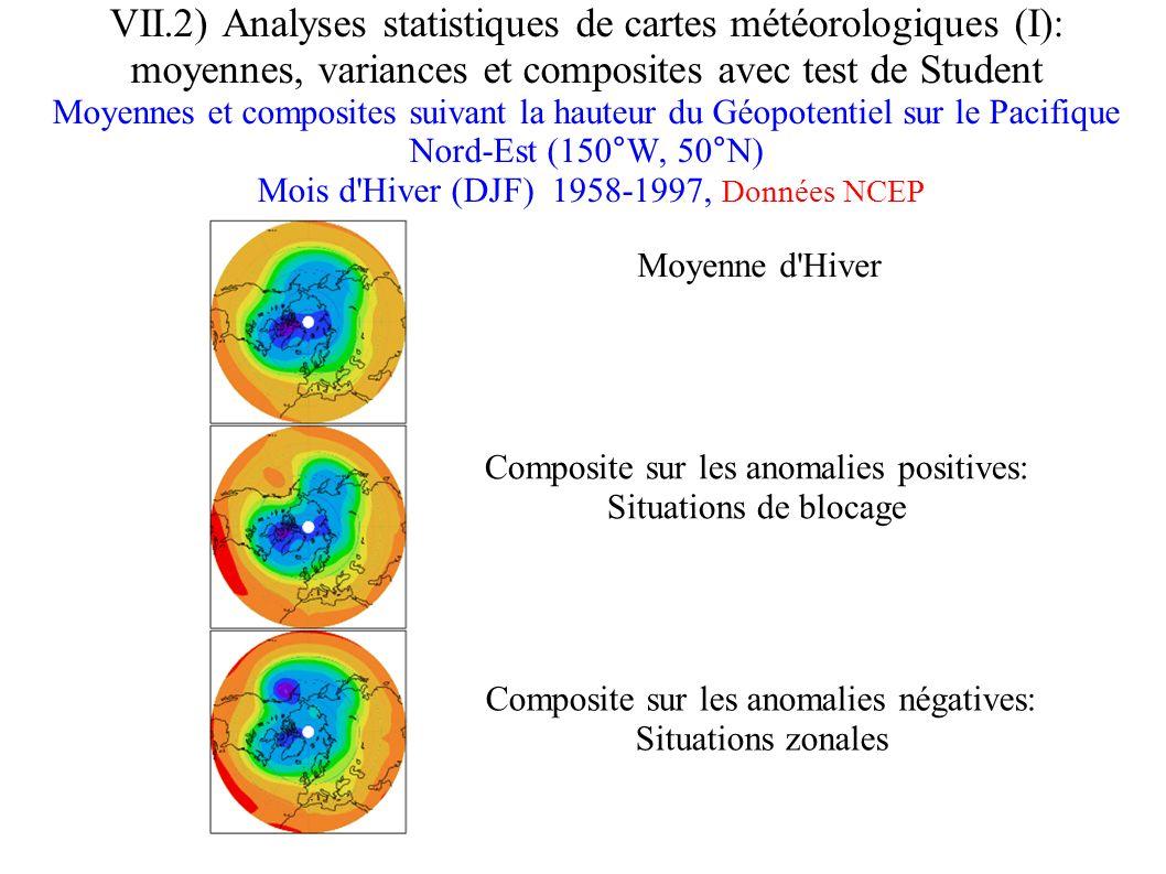 VII.2) Analyses statistiques de cartes météorologiques (I): moyennes, variances et composites avec test de Student Moyennes et composites suivant la h