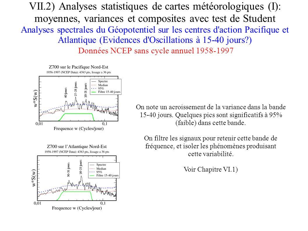 VII.2) Analyses statistiques de cartes météorologiques (I): moyennes, variances et composites avec test de Student Analyses spectrales du Géopotentiel