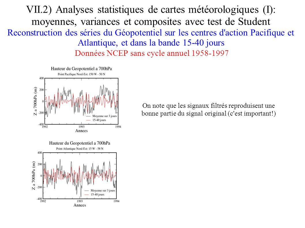 VII.2) Analyses statistiques de cartes météorologiques (I): moyennes, variances et composites avec test de Student Reconstruction des séries du Géopot