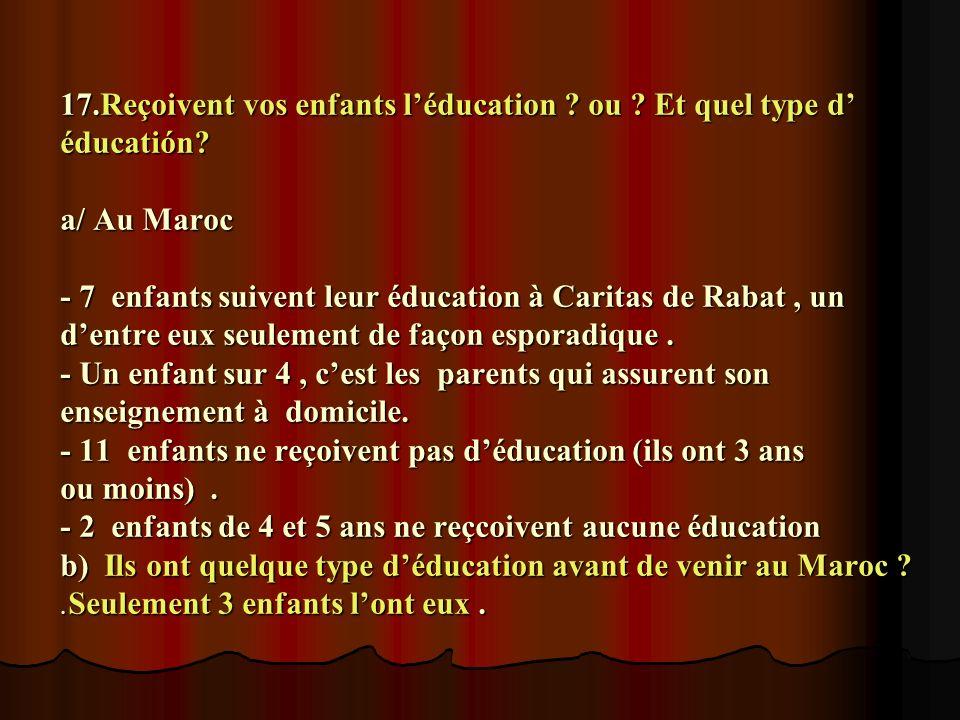 17.Reçoivent vos enfants léducation ? ou ? Et quel type d éducatión? a/ Au Maroc - 7 enfants suivent leur éducation à Caritas de Rabat, un dentre eux