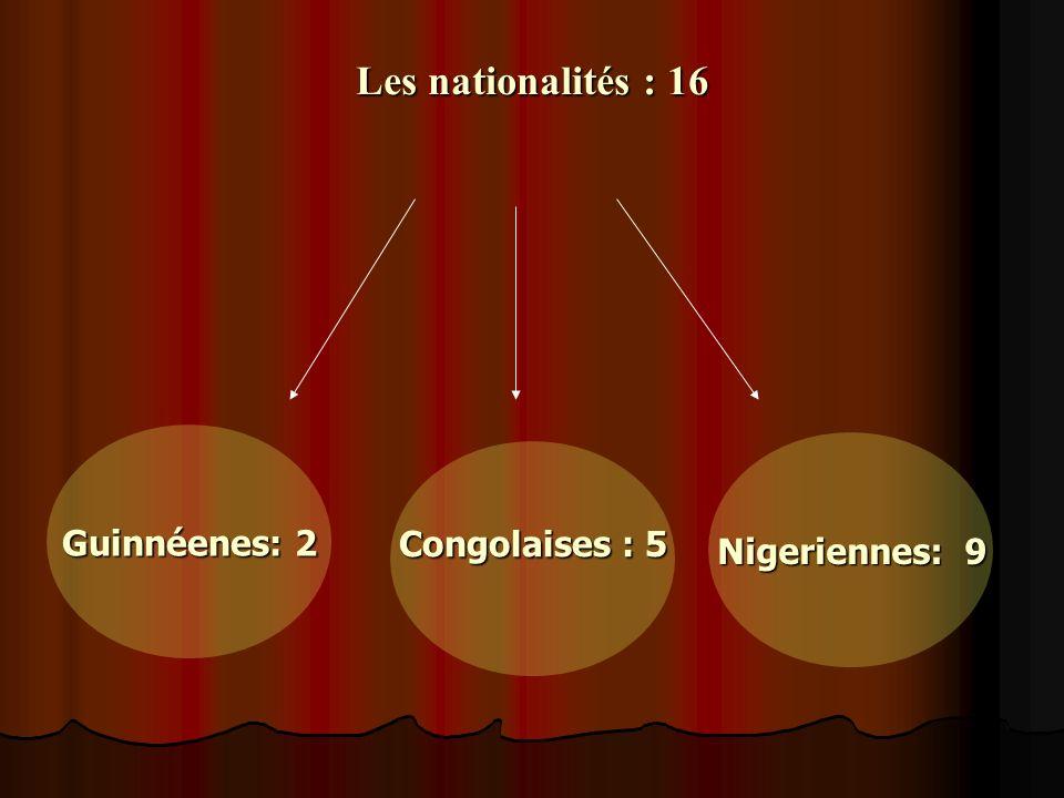 Les nationalités : 16 Nigeriennes: 9 Congolaises : 5 Guinnéenes: 2