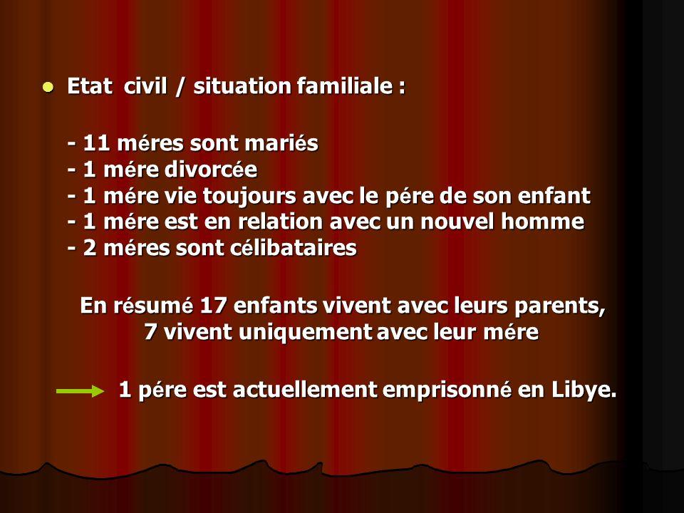 Etat civil / situation familiale : Etat civil / situation familiale : - 11 m é res sont mari é s - 1 m é re divorc é e - 1 m é re vie toujours avec le