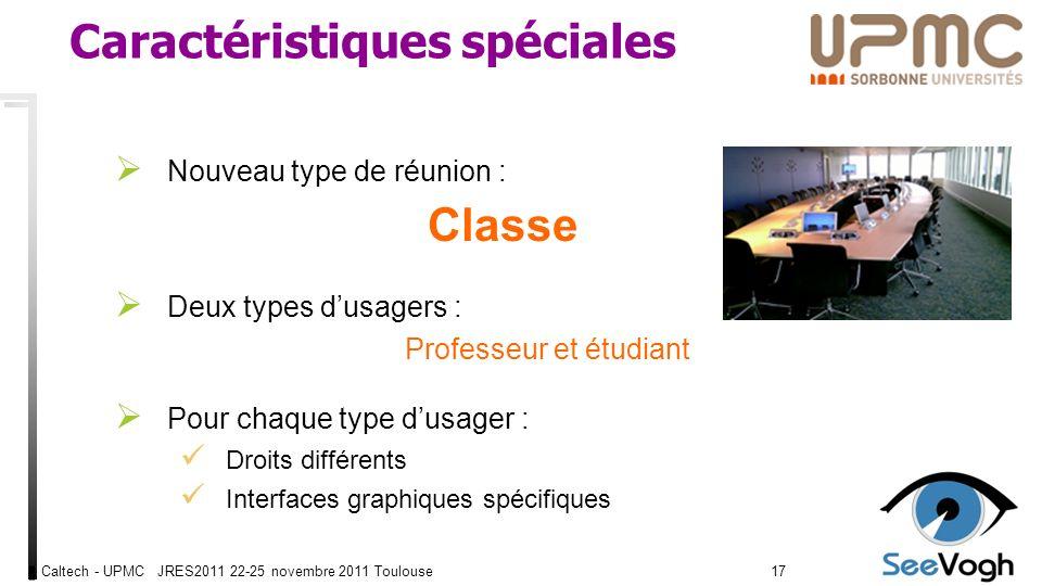 Caltech - UPMC JRES2011 22-25 novembre 2011 Toulouse1717 Caractéristiques spéciales Nouveau type de réunion : Classe Deux types dusagers : Professeur et étudiant Pour chaque type dusager : Droits différents Interfaces graphiques spécifiques