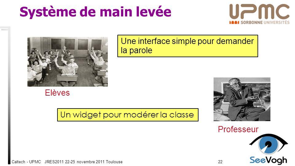 Caltech - UPMC JRES2011 22-25 novembre 2011 Toulouse2222 Système de main levée Elèves Professeur Une interface simple pour demander la parole Un widget pour modérer la classe