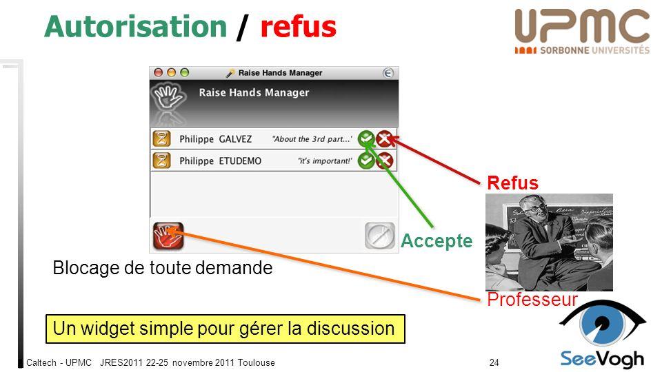 Caltech - UPMC JRES2011 22-25 novembre 2011 Toulouse2424 Autorisation / refus Professeur Refus Accepte Blocage de toute demande Un widget simple pour gérer la discussion