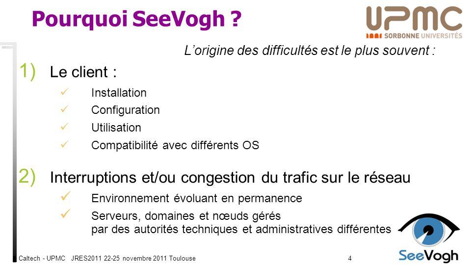 Caltech - UPMC JRES2011 22-25 novembre 2011 Toulouse55 La base : SeeVogh International Un outil pensé pour la collaboration, stable et efficace, à échelle mondiale Trois composants principaux 1.