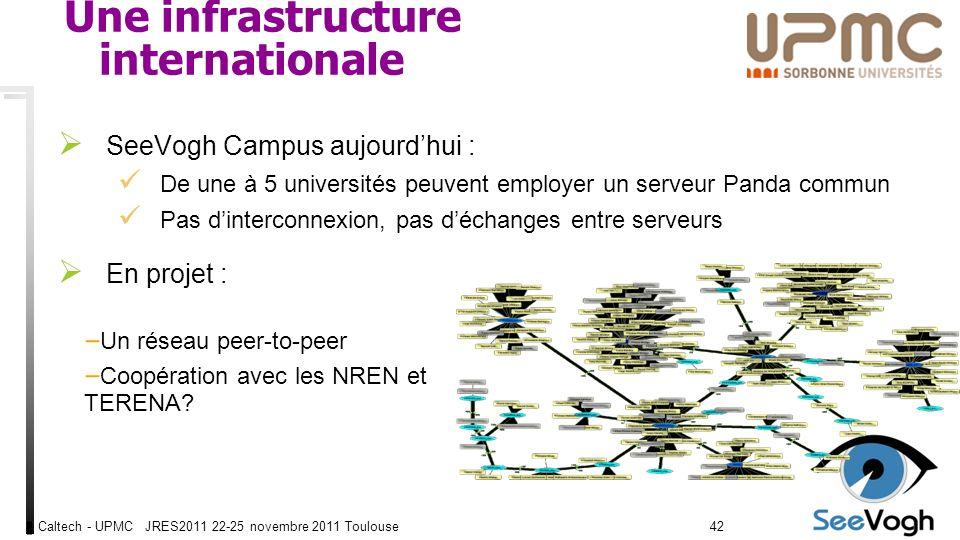 Caltech - UPMC JRES2011 22-25 novembre 2011 Toulouse4242 Une infrastructure internationale SeeVogh Campus aujourdhui : De une à 5 universités peuvent employer un serveur Panda commun Pas dinterconnexion, pas déchanges entre serveurs En projet : Un réseau peer-to-peer Coopération avec les NREN et TERENA