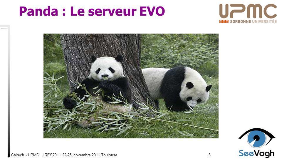 Caltech - UPMC JRES2011 22-25 novembre 2011 Toulouse88 Panda : Le serveur EVO