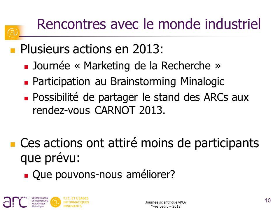 Rencontres avec le monde industriel Plusieurs actions en 2013: Journée « Marketing de la Recherche » Participation au Brainstorming Minalogic Possibil