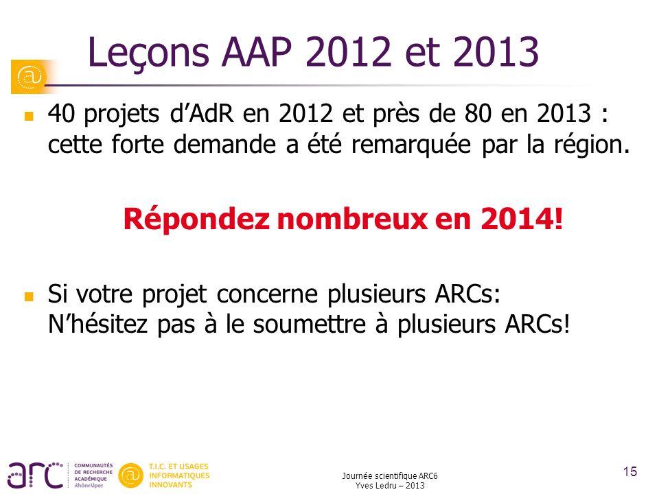 Journée scientifique ARC6 Yves Ledru – 2013 15 Leçons AAP 2012 et 2013 40 projets dAdR en 2012 et près de 80 en 2013 : cette forte demande a été remar