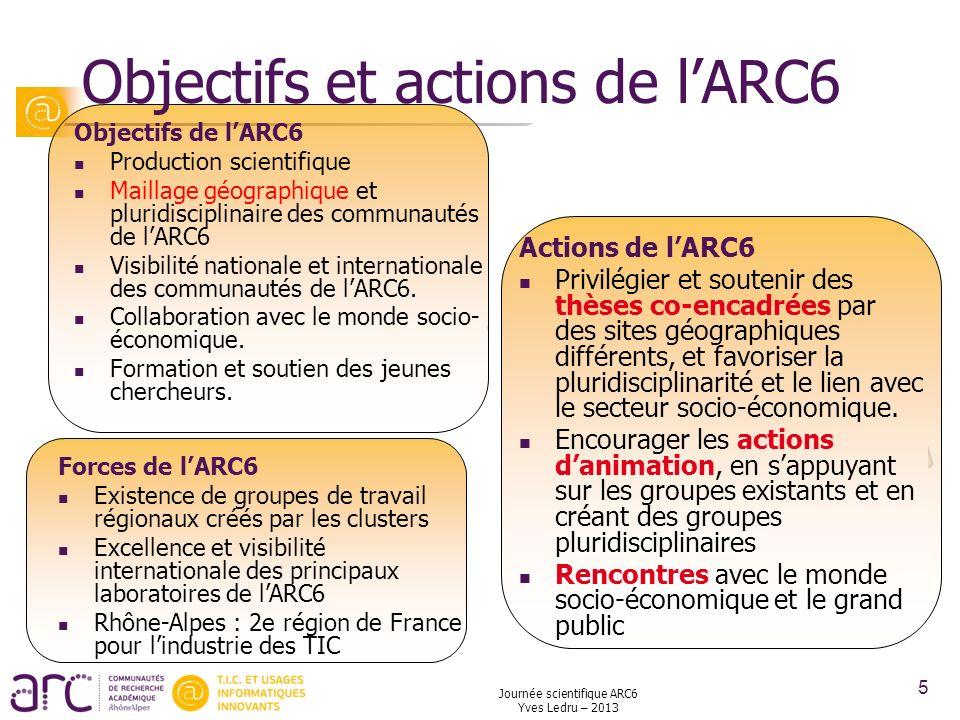 Journée scientifique ARC6 Yves Ledru – 2013 5 Objectifs et actions de lARC6 Objectifs de lARC6 Production scientifique Maillage géographique et plurid