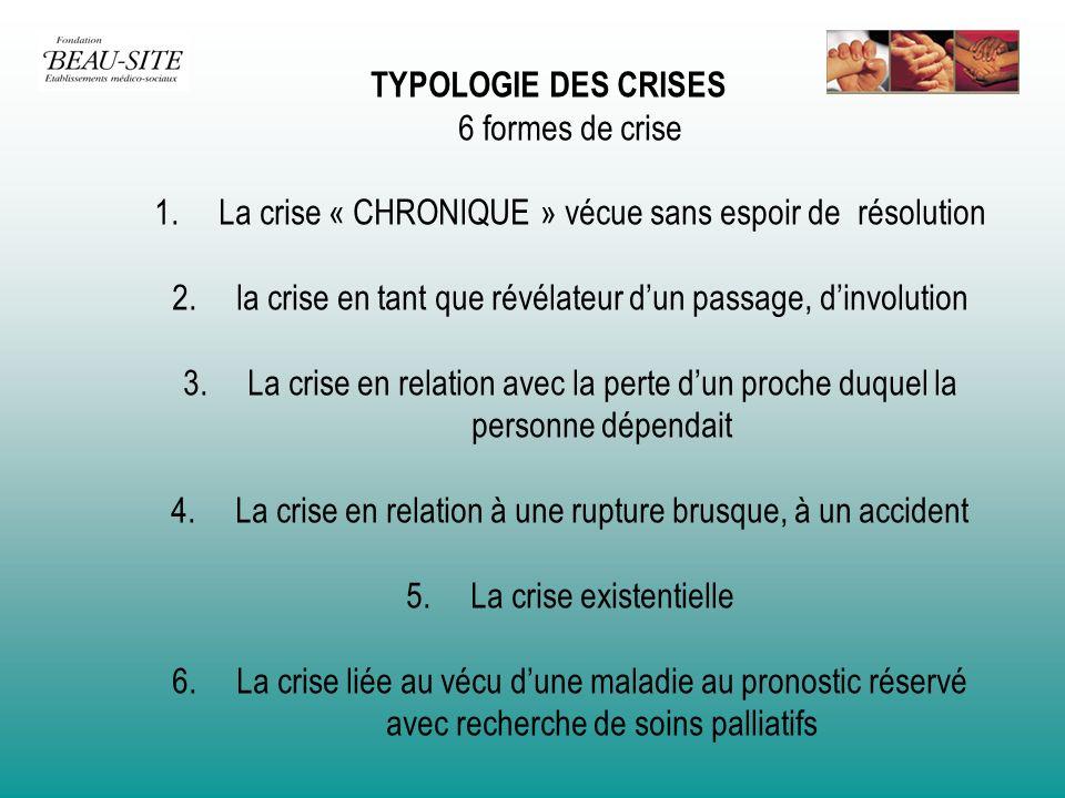TYPOLOGIE DES CRISES 6 formes de crise 1.La crise « CHRONIQUE » vécue sans espoir de résolution 2.