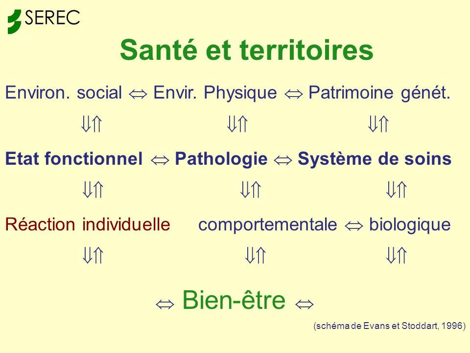 Santé et territoires Environ. social Envir. Physique Patrimoine génét.