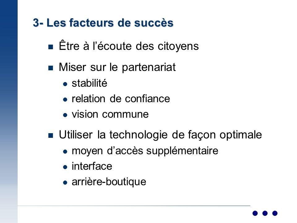 3- Les facteurs de succès n Être à lécoute des citoyens n Miser sur le partenariat stabilité relation de confiance vision commune n Utiliser la technologie de façon optimale moyen daccès supplémentaire interface arrière-boutique
