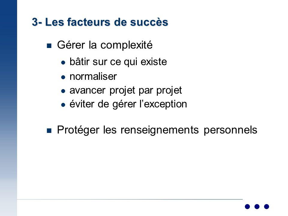 3- Les facteurs de succès n Gérer la complexité bâtir sur ce qui existe normaliser avancer projet par projet éviter de gérer lexception n Protéger les renseignements personnels