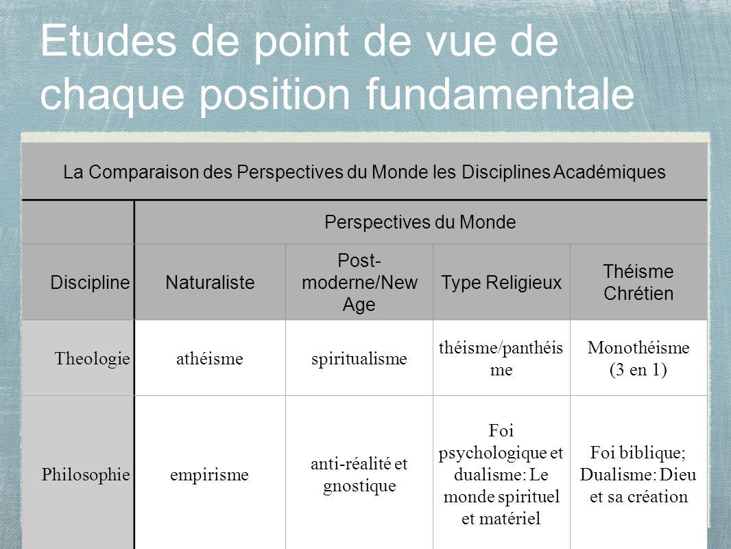 15 Etudes de point de vue de chaque position fundamentale La Comparaison des Perspectives du Monde les Disciplines Académiques Perspectives du Monde D