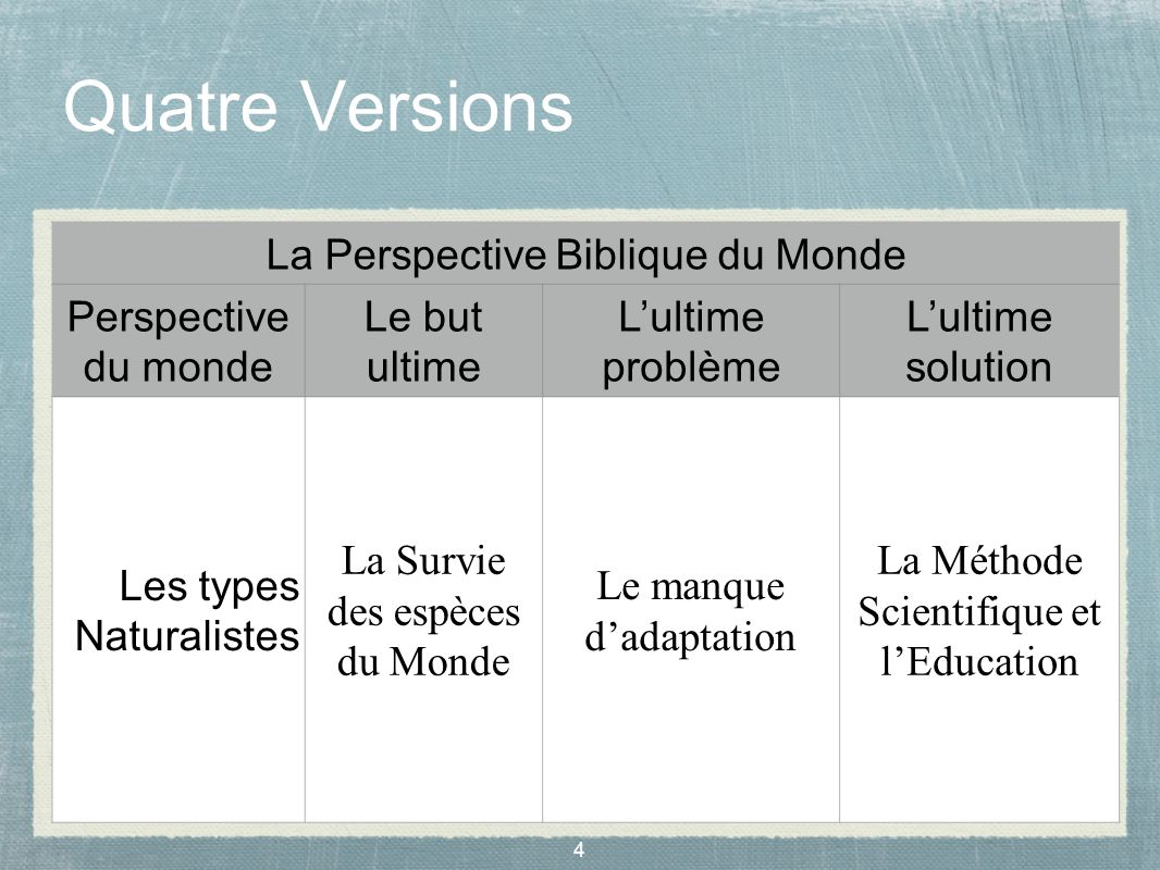 4 Quatre Versions La Perspective Biblique du Monde Perspective du monde Le but ultime Lultime problème Lultime solution Les types Naturalistes La Survie des espèces du Monde Le manque dadaptation La Méthode Scientifique et lEducation