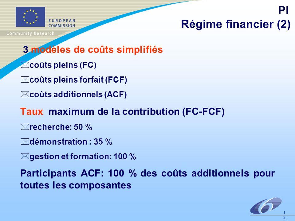 1212 PI Régime financier (2) 3 modèles de coûts simplifiés *coûts pleins (FC) *coûts pleins forfait (FCF) *coûts additionnels (ACF) Taux maximum de la contribution (FC-FCF) *recherche: 50 % *démonstration : 35 % *gestion et formation: 100 % Participants ACF: 100 % des coûts additionnels pour toutes les composantes