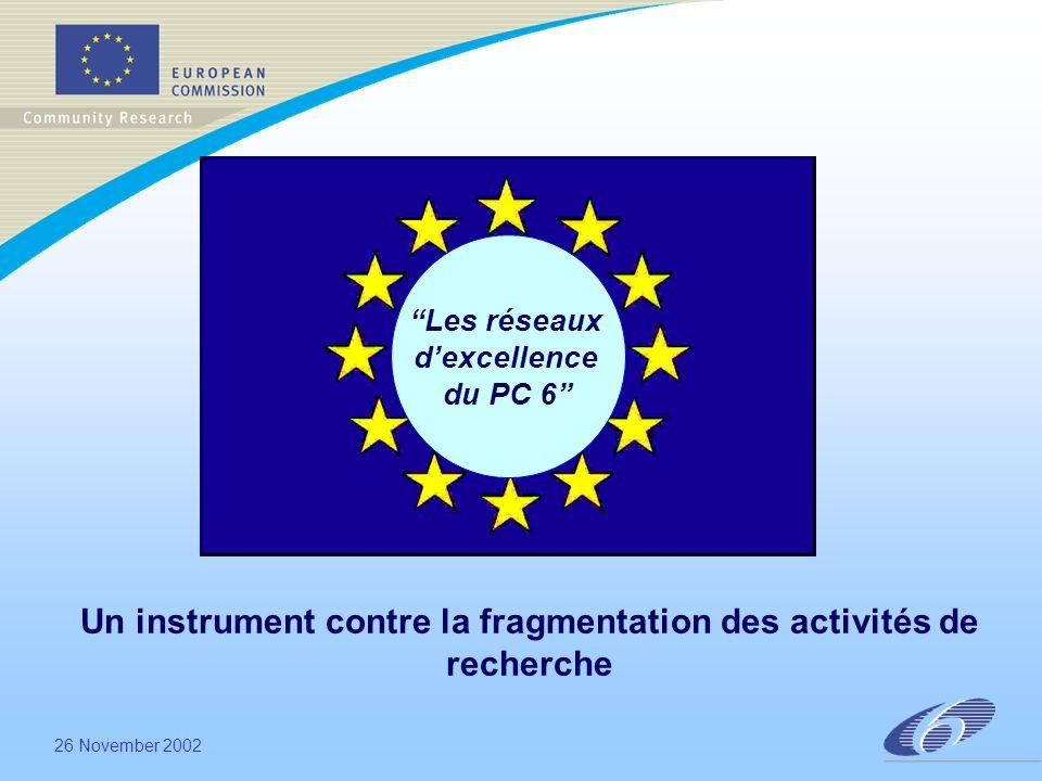 26 November 2002 Les réseaux dexcellence du PC 6 Un instrument contre la fragmentation des activités de recherche