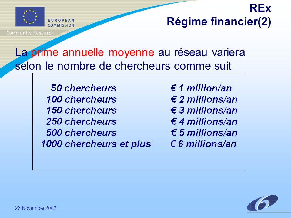 26 November 2002 REx Régime financier(2) La prime annuelle moyenne au réseau variera selon le nombre de chercheurs comme suit