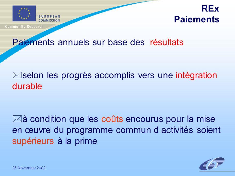 26 November 2002 REx Paiements Paiements annuels sur base des résultats *selon les progrès accomplis vers une intégration durable *à condition que les coûts encourus pour la mise en œuvre du programme commun d activités soient supérieurs à la prime