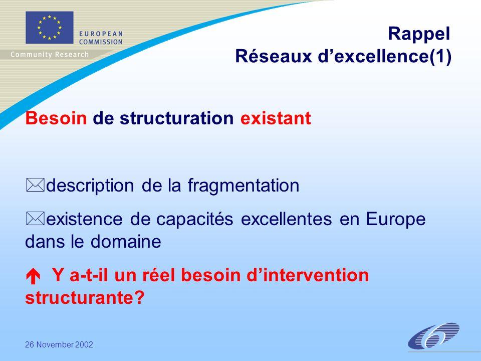 26 November 2002 Rappel Réseaux dexcellence(1) Besoin de structuration existant *description de la fragmentation *existence de capacités excellentes en Europe dans le domaine Y a-t-il un réel besoin dintervention structurante?
