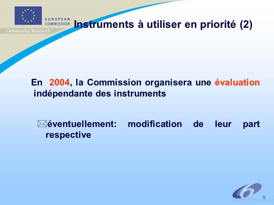 26 November 2002 Les projets intégrés du PC 6 Un instrument pour la recherche finalisée de dimension européenne
