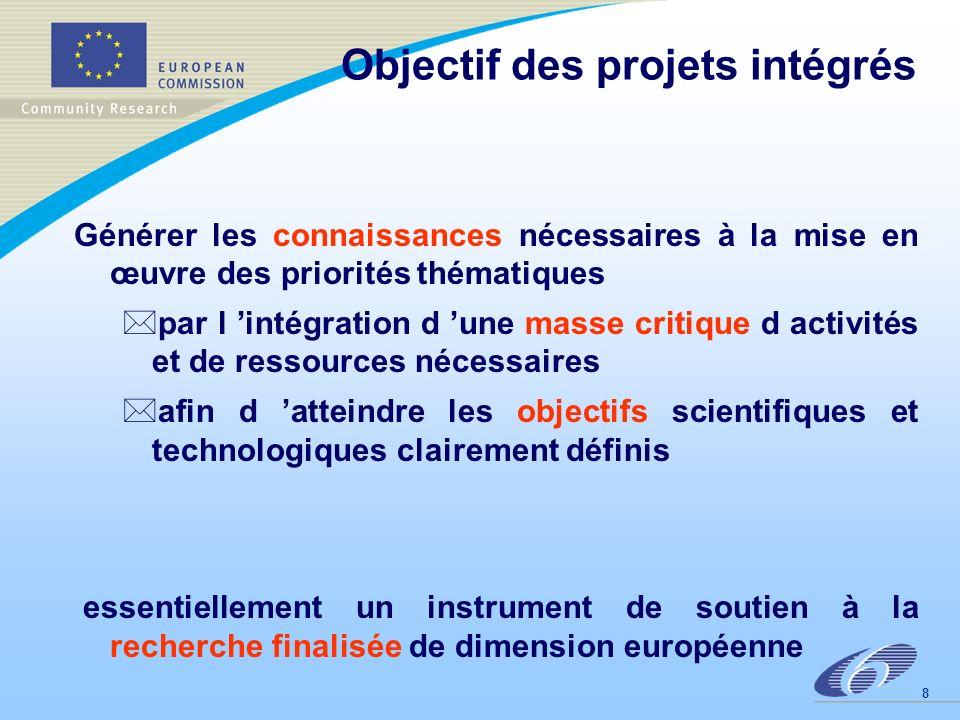 8 Objectif des projets intégrés Générer les connaissances nécessaires à la mise en œuvre des priorités thématiques *par l intégration d une masse critique d activités et de ressources nécessaires *afin d atteindre les objectifs scientifiques et technologiques clairement définis essentiellement un instrument de soutien à la recherche finalisée de dimension européenne