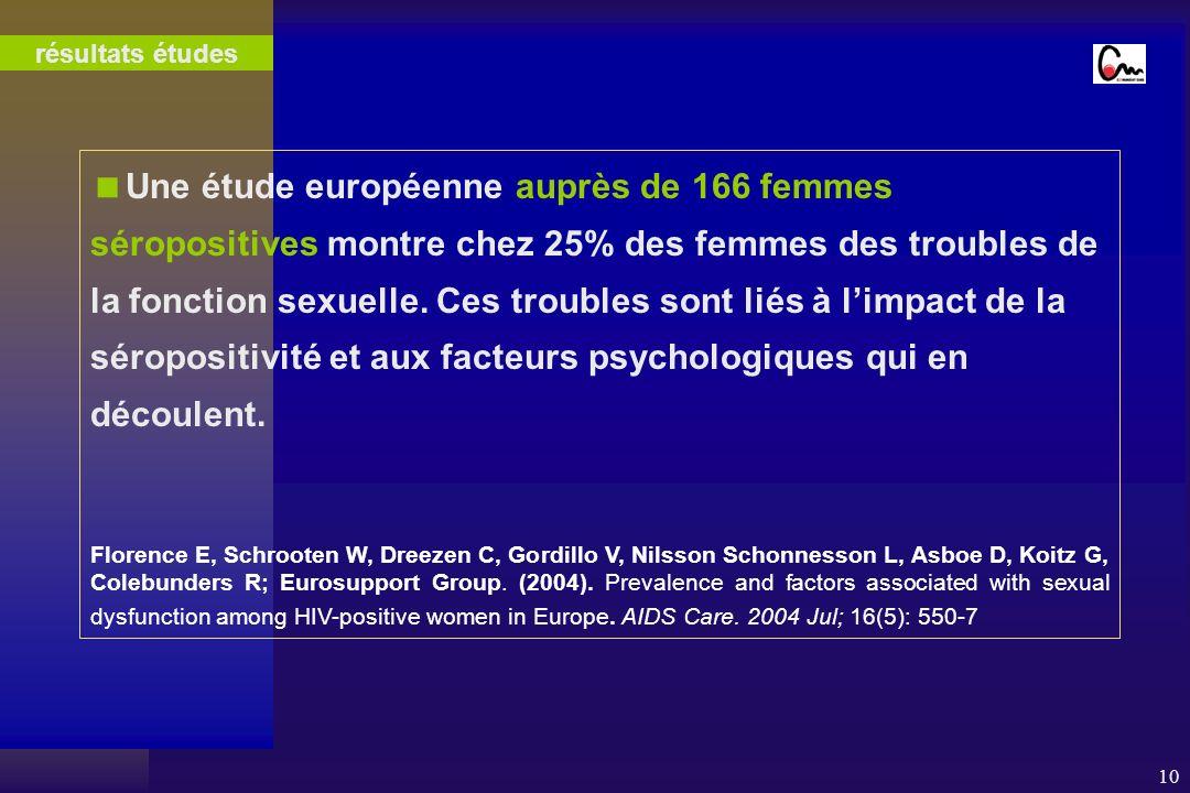 10 Une étude européenne auprès de 166 femmes séropositives montre chez 25% des femmes des troubles de la fonction sexuelle. Ces troubles sont liés à l