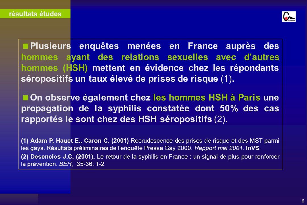8 Plusieurs enquêtes menées en France auprès des hommes ayant des relations sexuelles avec dautres hommes (HSH) mettent en évidence chez les répondants séropositifs un taux élevé de prises de risque (1).