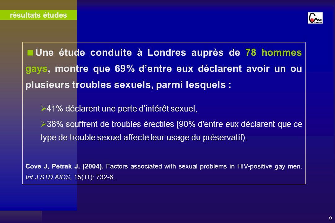 9 Une étude conduite à Londres auprès de 78 hommes gays, montre que 69% dentre eux déclarent avoir un ou plusieurs troubles sexuels, parmi lesquels : 41% déclarent une perte dintérêt sexuel, 38% souffrent de troubles érectiles [90% d entre eux déclarent que ce type de trouble sexuel affecte leur usage du préservatif).