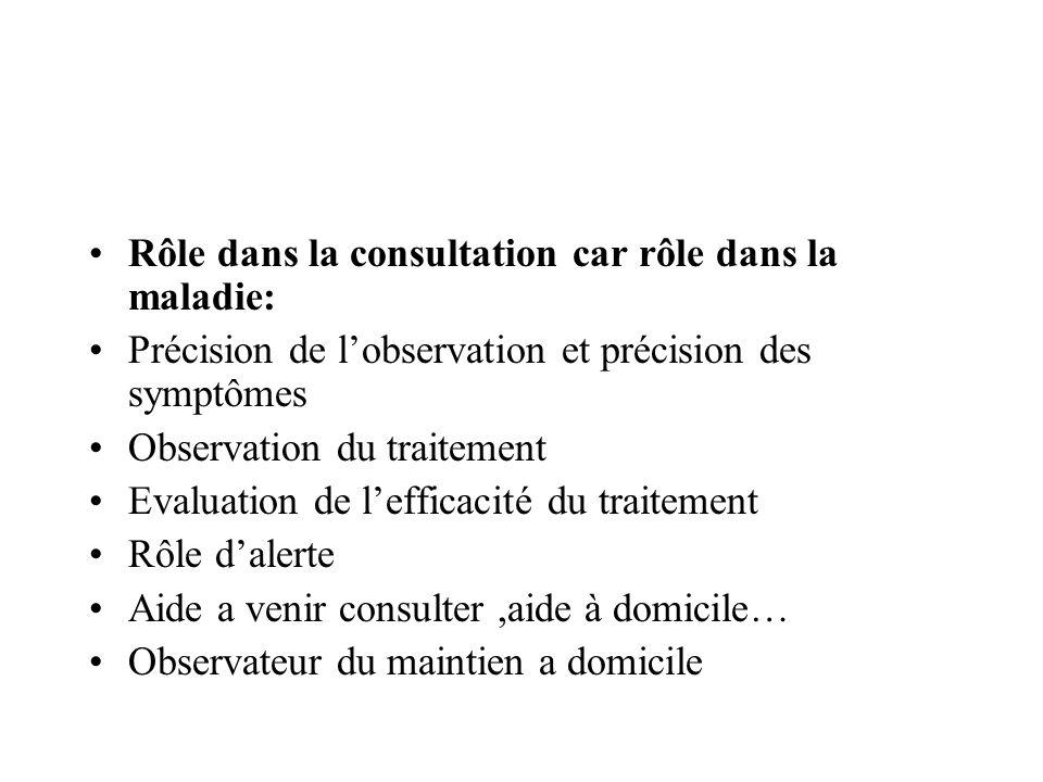 Rôle dans la consultation car rôle dans la maladie: Précision de lobservation et précision des symptômes Observation du traitement Evaluation de leffi