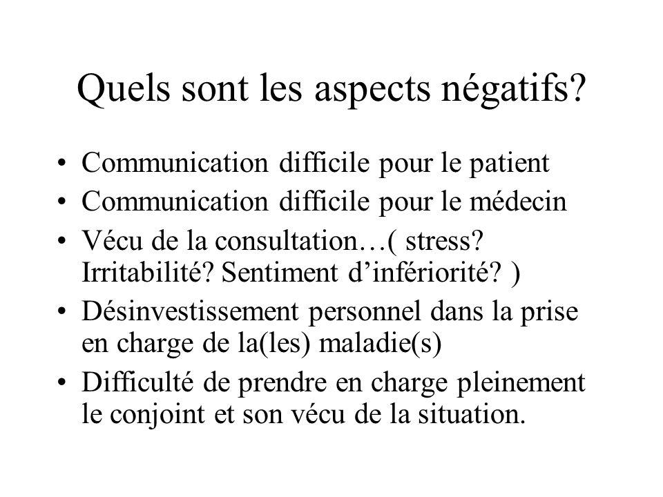 Quels sont les aspects négatifs? Communication difficile pour le patient Communication difficile pour le médecin Vécu de la consultation…( stress? Irr