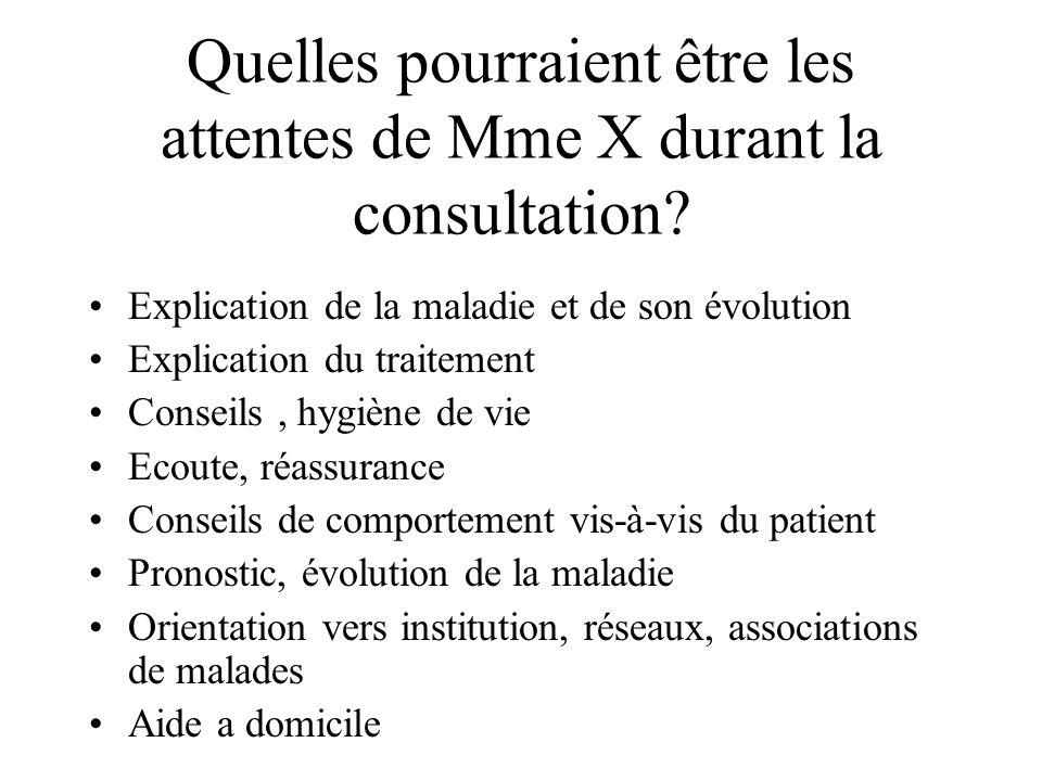 Quelles pourraient être les attentes de Mme X durant la consultation? Explication de la maladie et de son évolution Explication du traitement Conseils