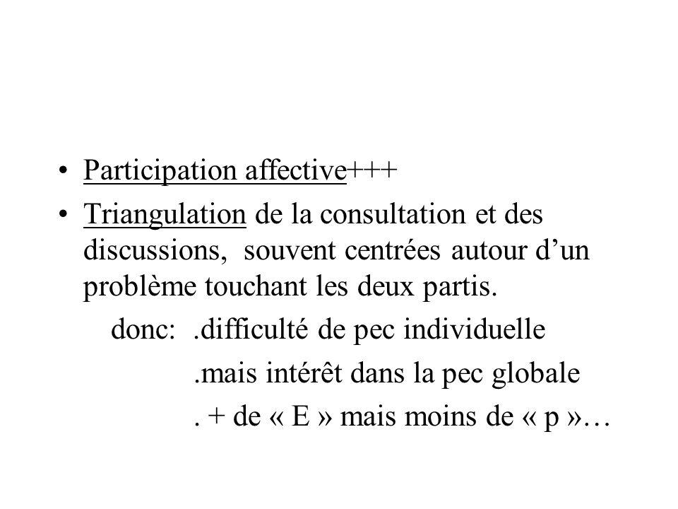 Participation affective+++ Triangulation de la consultation et des discussions, souvent centrées autour dun problème touchant les deux partis. donc:.d
