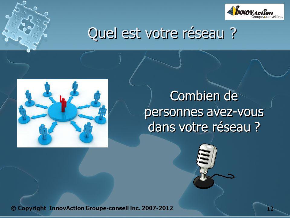 © Copyright InnovAction Groupe-conseil inc. 2007-2012 12 Quel est votre réseau .