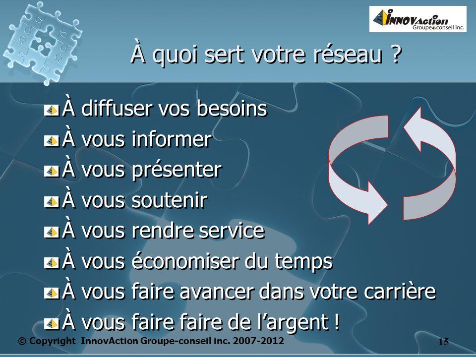 © Copyright InnovAction Groupe-conseil inc. 2007-2012 15 À quoi sert votre réseau .