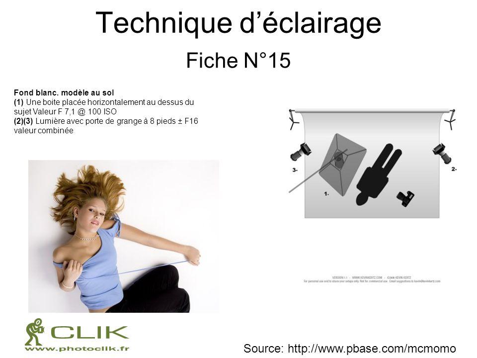 Technique déclairage Fiche N°15 Fond blanc. modèle au sol (1) Une boite placée horizontalement au dessus du sujet Valeur F 7,1 @ 100 ISO (2)(3) Lumièr