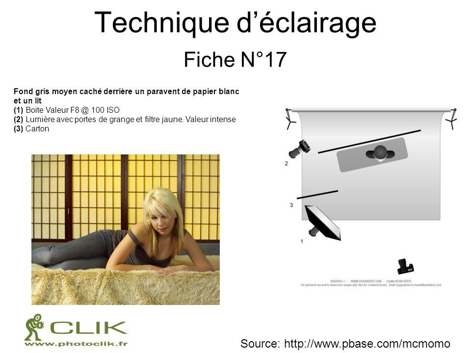 Technique déclairage Fiche N°17 Fond gris moyen caché derrière un paravent de papier blanc et un lit (1) Boite Valeur F8 @ 100 ISO (2) Lumière avec po