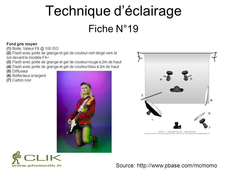 Technique déclairage Fiche N°19 Fond gris moyen (1) Boite, Valeur F8 @ 100 ISO (2) Flash avec porte de grange et gel de couleur vert dirigé vers le so
