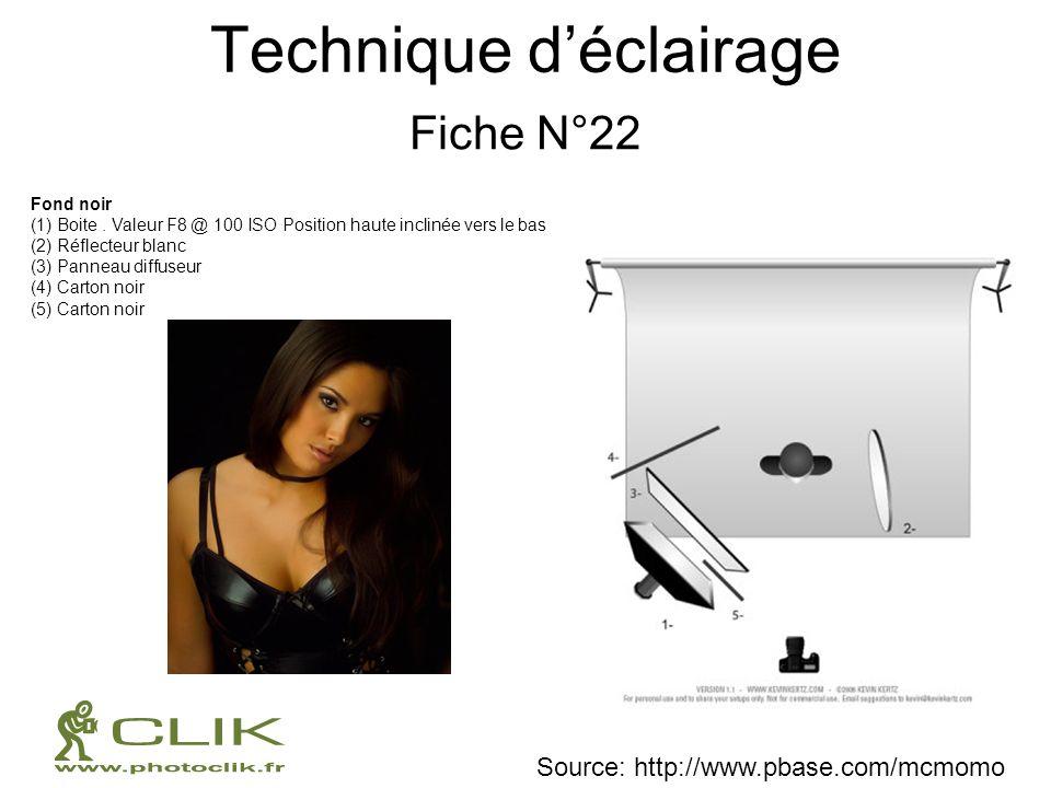 Technique déclairage Fiche N°22 Fond noir (1) Boite. Valeur F8 @ 100 ISO Position haute inclinée vers le bas (2) Réflecteur blanc (3) Panneau diffuseu