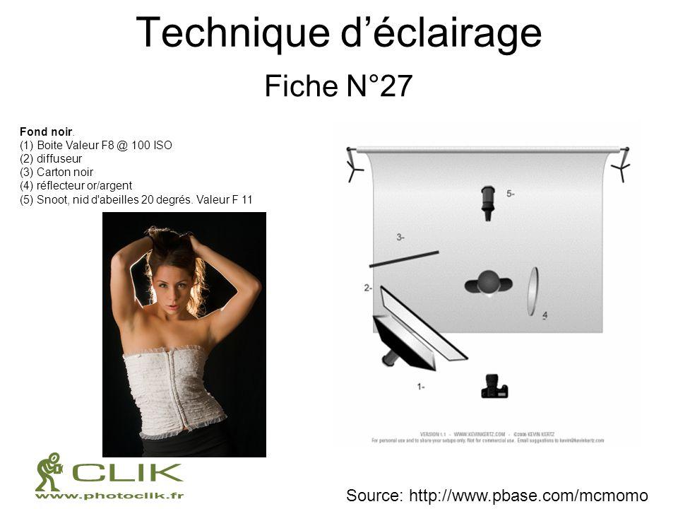 Technique déclairage Fiche N°27 Fond noir. (1) Boite Valeur F8 @ 100 ISO (2) diffuseur (3) Carton noir (4) réflecteur or/argent (5) Snoot, nid d'abeil