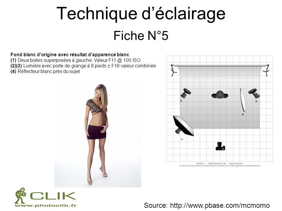 Technique déclairage Fiche N°5 Source: http://www.pbase.com/mcmomo Fond blanc d'origine avec résultat d'apparence blanc (1) Deux boites superposées à