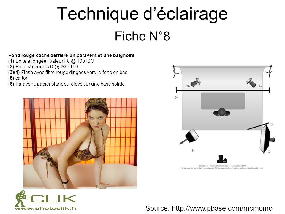 Technique déclairage Fiche N°8 Source: http://www.pbase.com/mcmomo Fond rouge caché derrière un paravent et une baignoire (1) Boite allongée. Valeur F