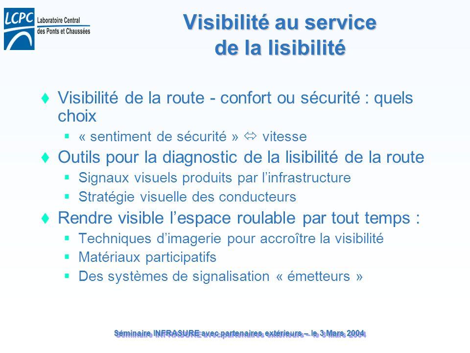 Séminaire INFRASURE avec partenaires extérieurs – le 3 Mars 2004 Visibilité au service de la lisibilité Visibilité de la route - confort ou sécurité :