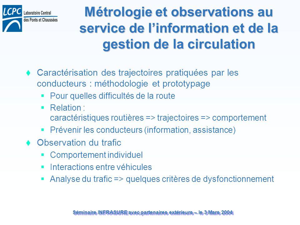 Séminaire INFRASURE avec partenaires extérieurs – le 3 Mars 2004 Métrologie et observations au service de linformation et de la gestion de la circulat