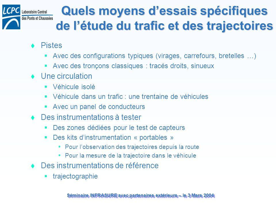 Séminaire INFRASURE avec partenaires extérieurs – le 3 Mars 2004 Quels moyens dessais spécifiques de létude du trafic et des trajectoires Pistes Avec