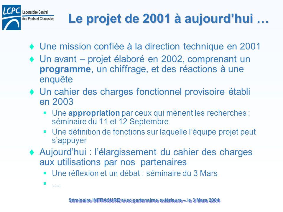 Séminaire INFRASURE avec partenaires extérieurs – le 3 Mars 2004 Une mission confiée à la direction technique en 2001 Un avant – projet élaboré en 200